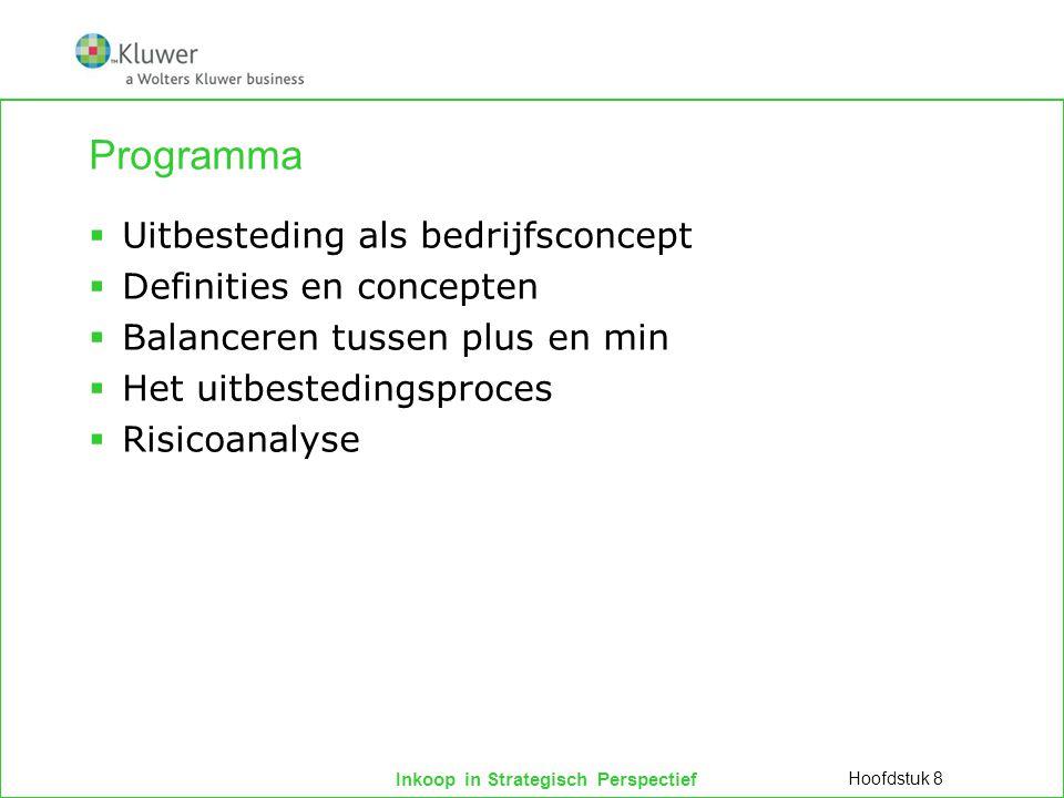 Inkoop in Strategisch Perspectief Programma  Uitbesteding als bedrijfsconcept  Definities en concepten  Balanceren tussen plus en min  Het uitbest
