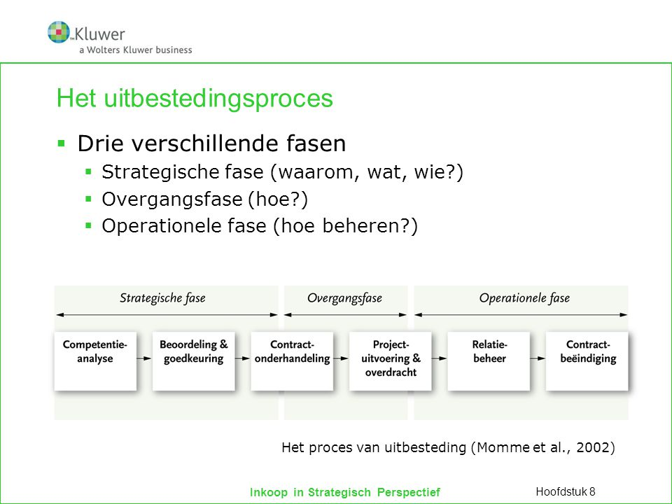 Inkoop in Strategisch Perspectief Het uitbestedingsproces  Drie verschillende fasen  Strategische fase (waarom, wat, wie?)  Overgangsfase (hoe?) 