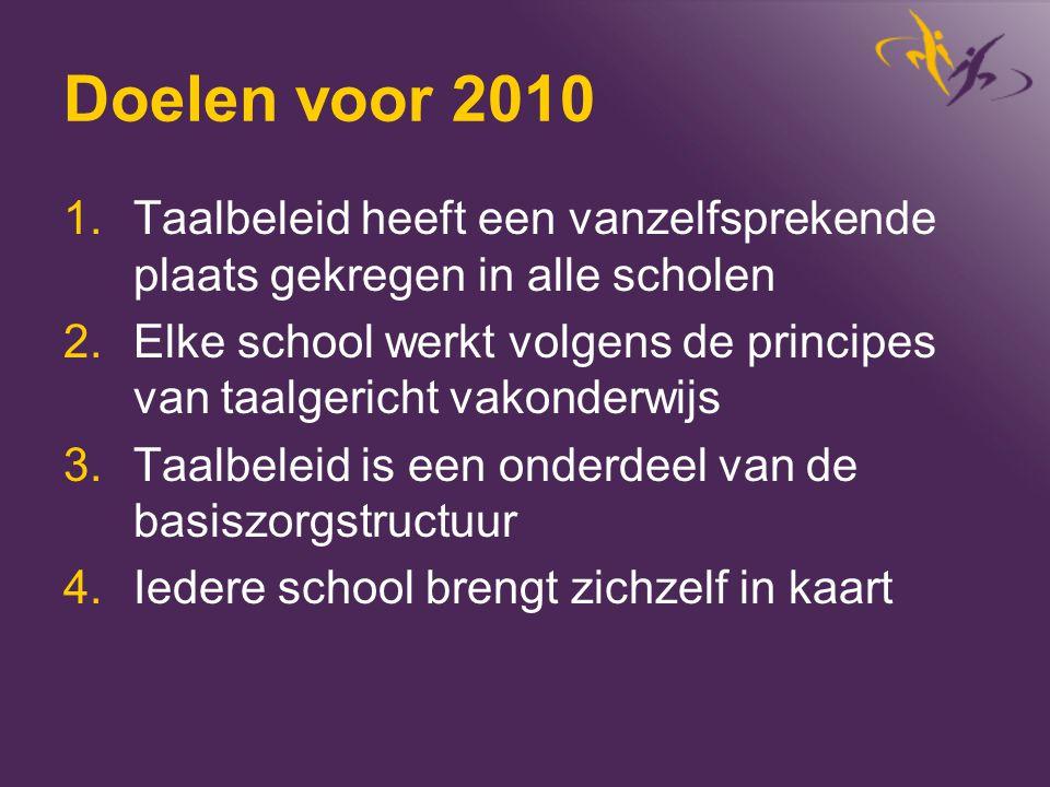 Doelen voor 2010 1.Taalbeleid heeft een vanzelfsprekende plaats gekregen in alle scholen 2.Elke school werkt volgens de principes van taalgericht vako
