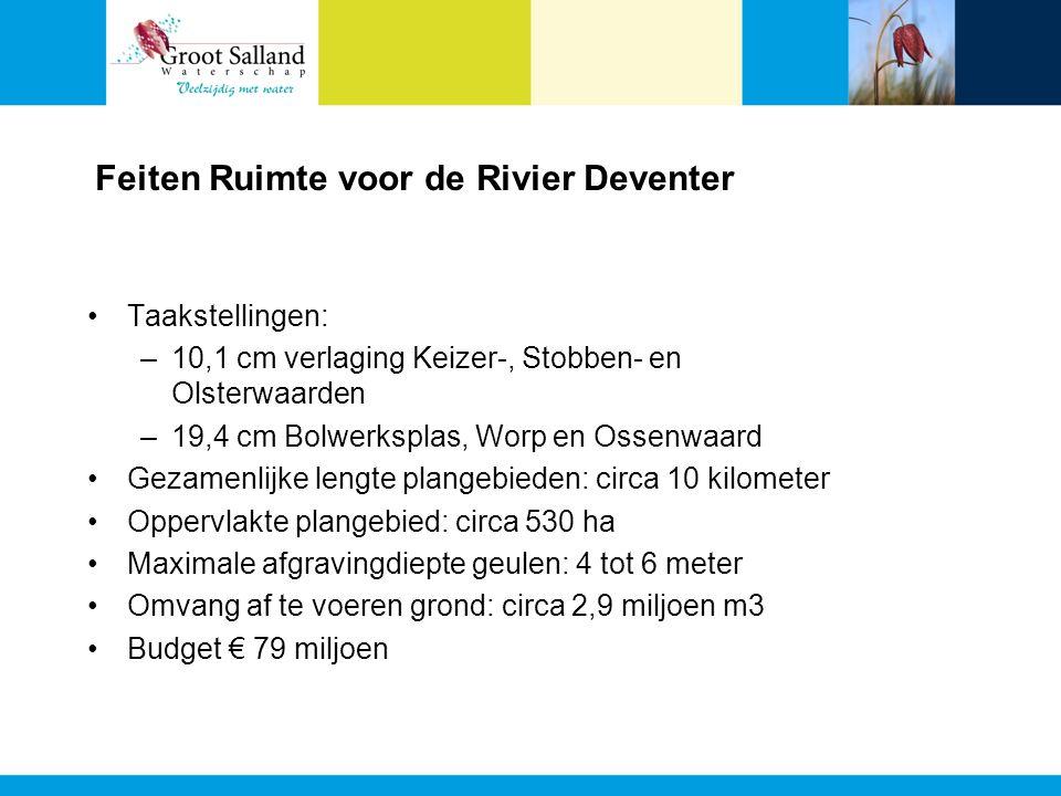 Feiten Ruimte voor de Rivier Deventer •Taakstellingen: –10,1 cm verlaging Keizer-, Stobben- en Olsterwaarden –19,4 cm Bolwerksplas, Worp en Ossenwaard