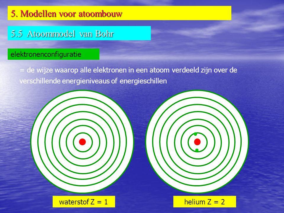 5. Modellen voor atoombouw 5.5 Atoommodel van Bohr elektronenconfiguratie = de wijze waarop alle elektronen in een atoom verdeeld zijn over de verschi