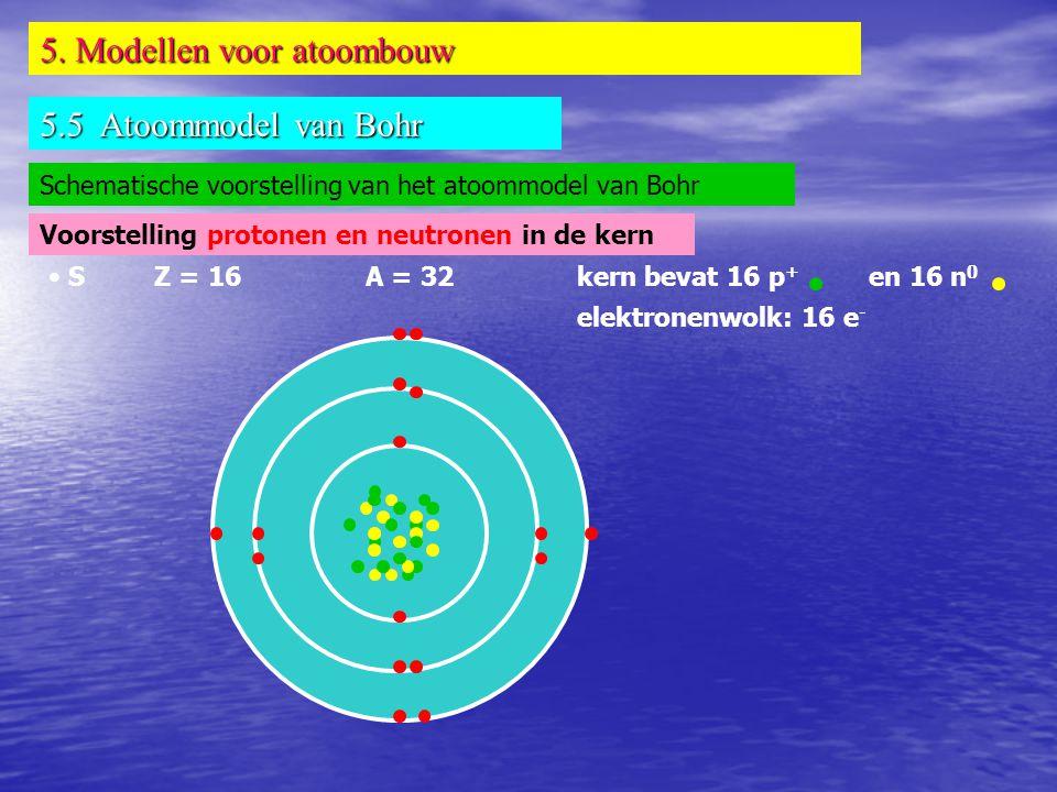 5. Modellen voor atoombouw 5.5 Atoommodel van Bohr Schematische voorstelling van het atoommodel van Bohr • S Z = 16A = 32kern bevat 16 p + en 16 n 0 e