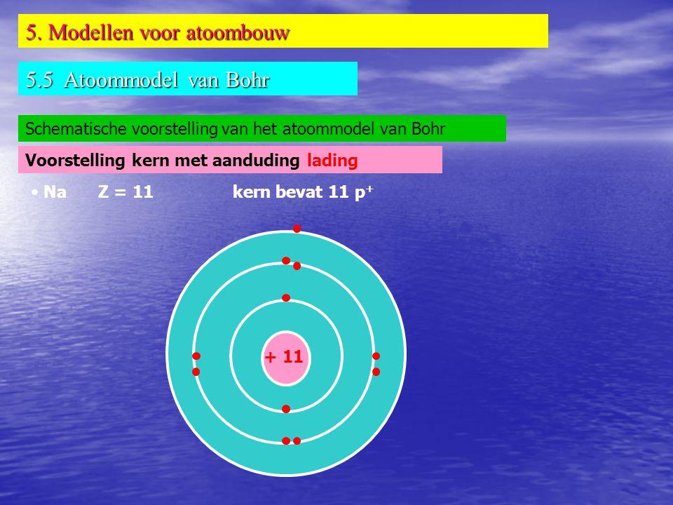 5. Modellen voor atoombouw 5.5 Atoommodel van Bohr Schematische voorstelling van het atoommodel van Bohr Voorstelling kern met aanduding lading + 11 •