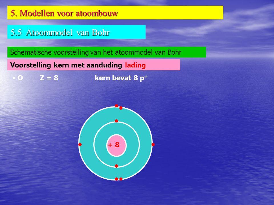 5. Modellen voor atoombouw 5.5 Atoommodel van Bohr Schematische voorstelling van het atoommodel van Bohr Voorstelling kern met aanduding lading • O Z