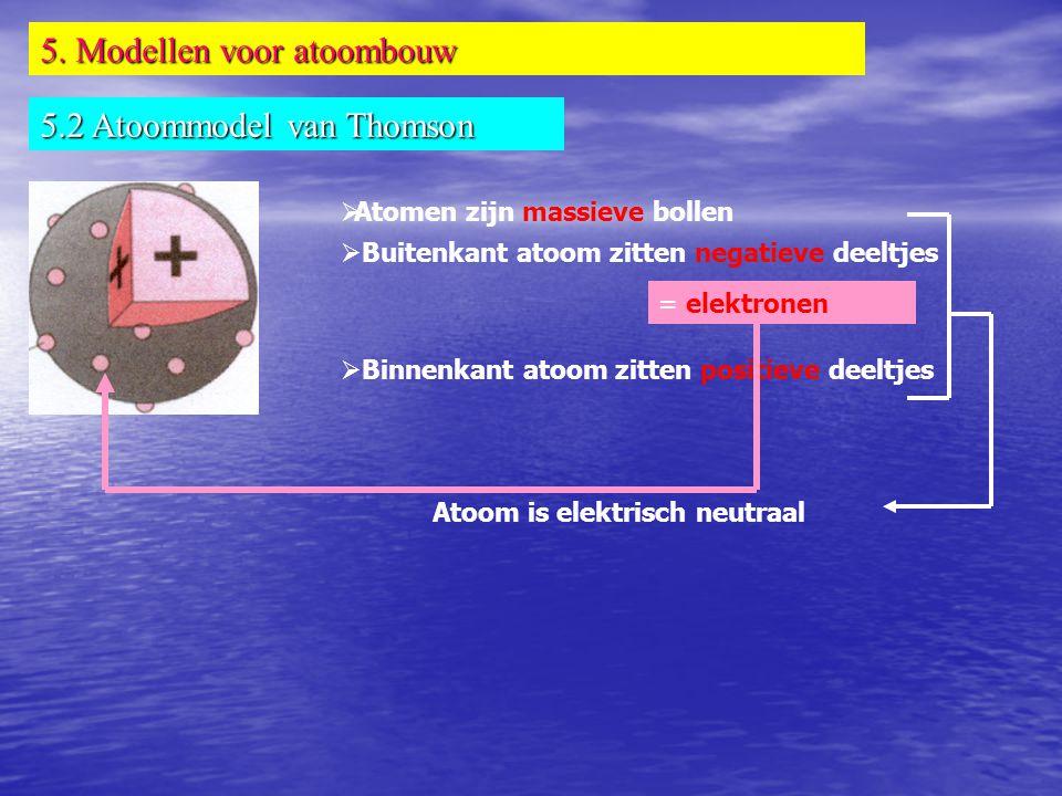 5. Modellen voor atoombouw 5.2 Atoommodel van Thomson  Atomen zijn massieve bollen  Buitenkant atoom zitten negatieve deeltjes = elektronen  Binnen