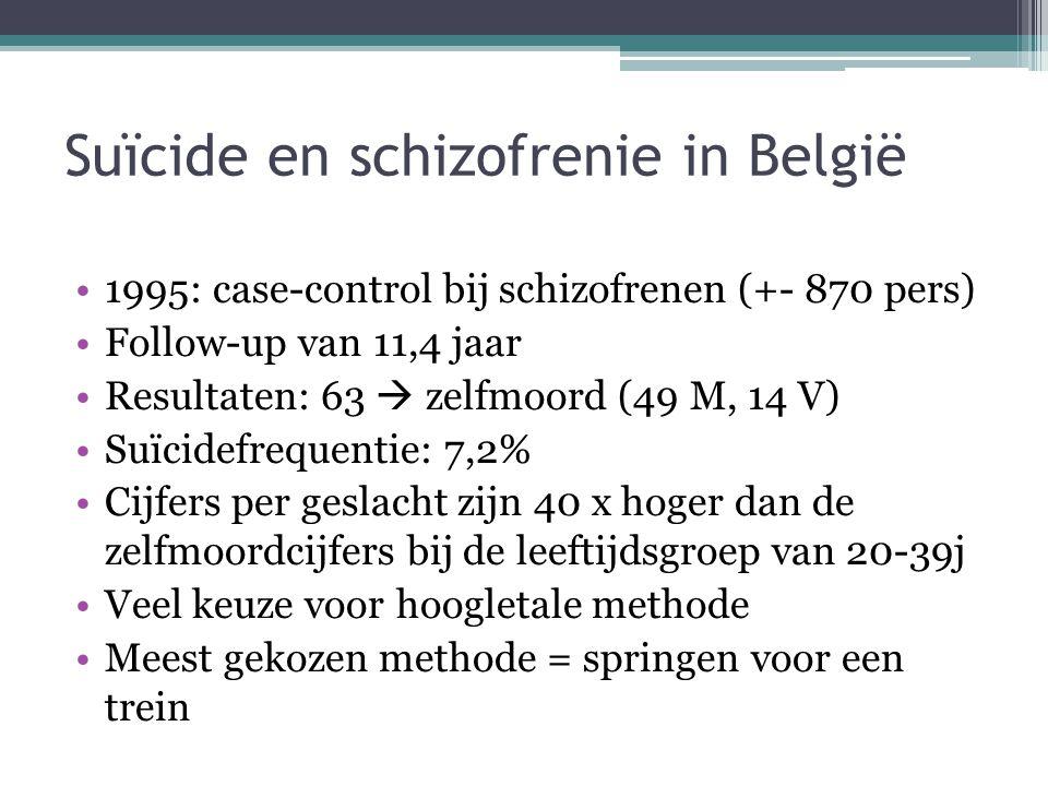 Suïcide en schizofrenie in België •Beschermende factoren tegen zelfmoord: - Symptoomvrije patiënten - Zinvolle dagactiviteit - Ambulante behandeling •Tussen deze drie bestaat er een correlatie
