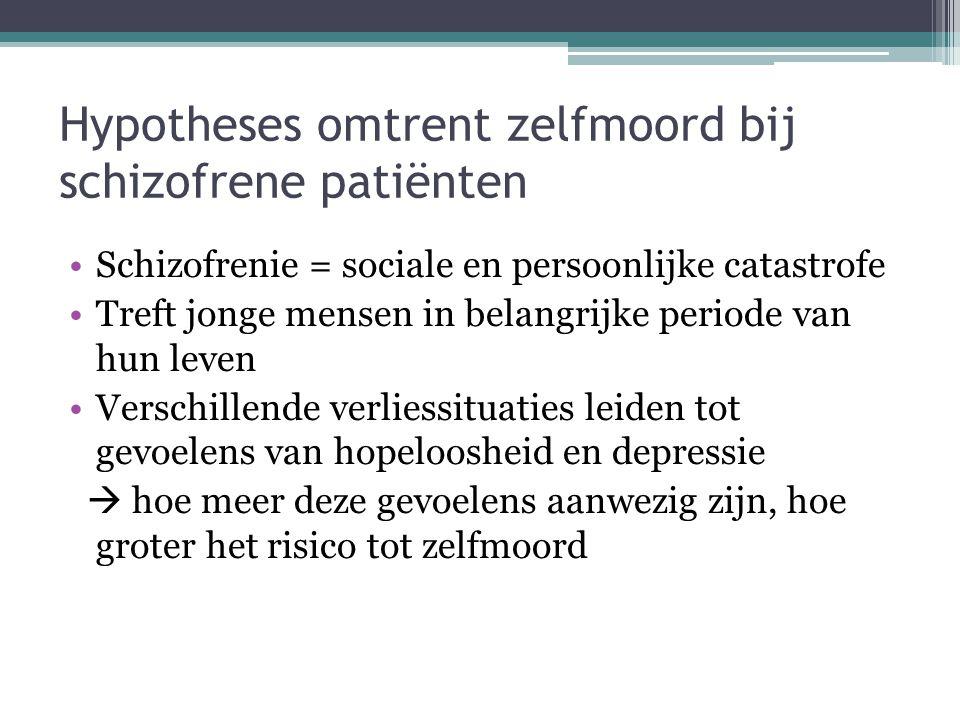 Hypotheses omtrent zelfmoord bij schizofrene patiënten •Schizofrenie = sociale en persoonlijke catastrofe •Treft jonge mensen in belangrijke periode v