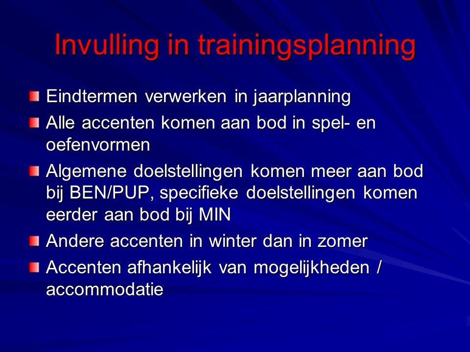 Invulling in trainingsplanning Eindtermen verwerken in jaarplanning Alle accenten komen aan bod in spel- en oefenvormen Algemene doelstellingen komen