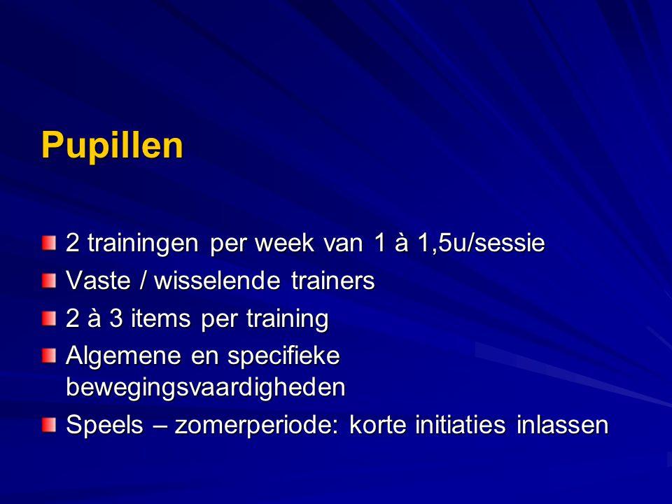 Pupillen 2 trainingen per week van 1 à 1,5u/sessie Vaste / wisselende trainers 2 à 3 items per training Algemene en specifieke bewegingsvaardigheden S