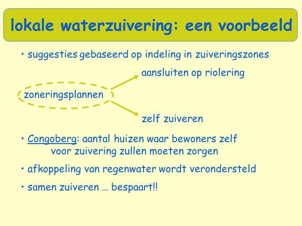 lokale waterzuivering: een voorbeeld • suggesties gebaseerd op indeling in zuiveringszones aansluiten op riolering zoneringsplannen zelf zuiveren • Co
