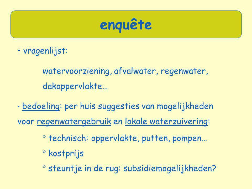 • vragenlijst: watervoorziening, afvalwater, regenwater, dakoppervlakte… • bedoeling: per huis suggesties van mogelijkheden voor regenwatergebruik en