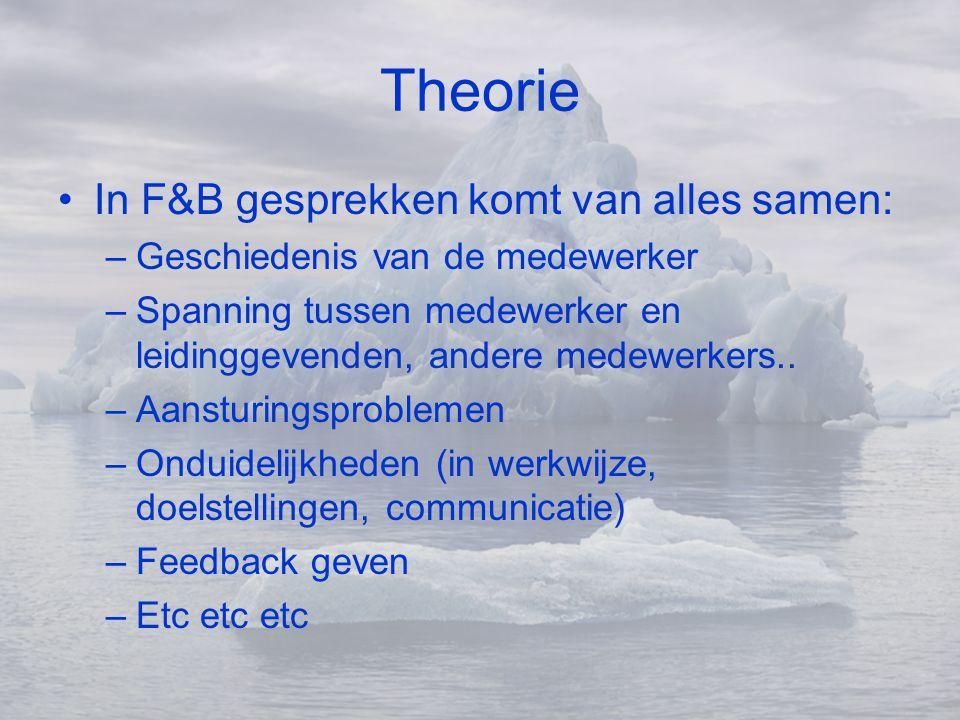 Theorie •In F&B gesprekken komt van alles samen: –Geschiedenis van de medewerker –Spanning tussen medewerker en leidinggevenden, andere medewerkers..
