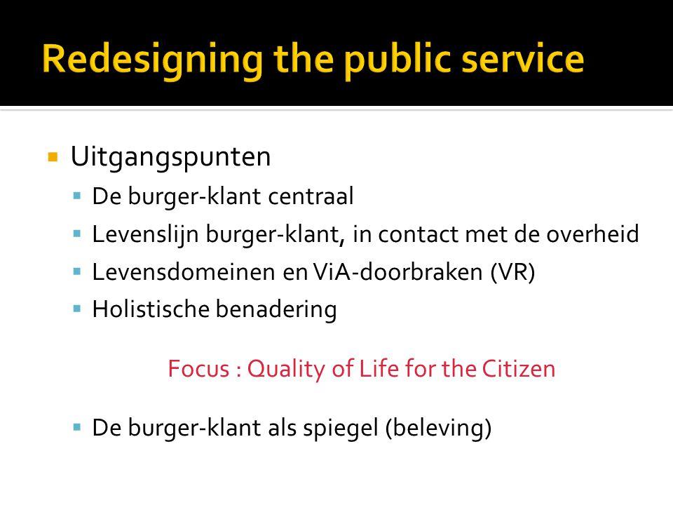  Uitgangspunten  De burger-klant centraal  Levenslijn burger-klant, in contact met de overheid  Levensdomeinen en ViA-doorbraken (VR)  Holistisch