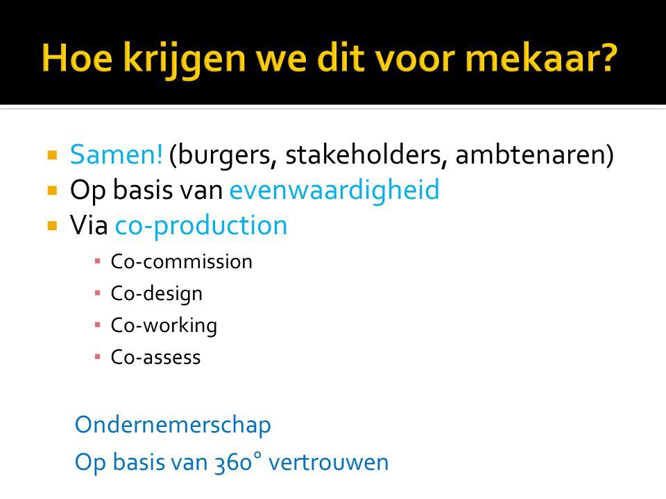 Samen! (burgers, stakeholders, ambtenaren)  Op basis van evenwaardigheid  Via co-production ▪ Co-commission ▪ Co-design ▪ Co-working ▪ Co-assess O