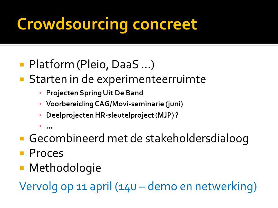 Crowdsourcing concreet  Platform (Pleio, DaaS …)  Starten in de experimenteerruimte ▪ Projecten Spring Uit De Band ▪ Voorbereiding CAG/Movi-seminari