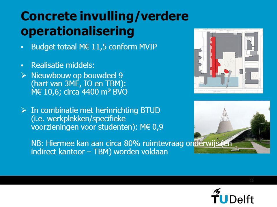 11 Concrete invulling/verdere operationalisering • Budget totaal M€ 11,5 conform MVIP • Realisatie middels:  Nieuwbouw op bouwdeel 9 (hart van 3ME, IO en TBM): M€ 10,6; circa 4400 m 2 BVO  In combinatie met herinrichting BTUD (i.e.