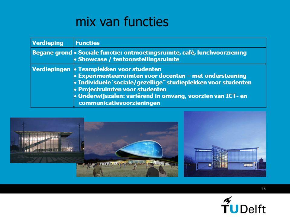 16 mix van functies Verdieping Functies Begane grond  Sociale functie: ontmoetingsruimte, café, lunchvoorziening  Showcase / tentoonstellingsruimte