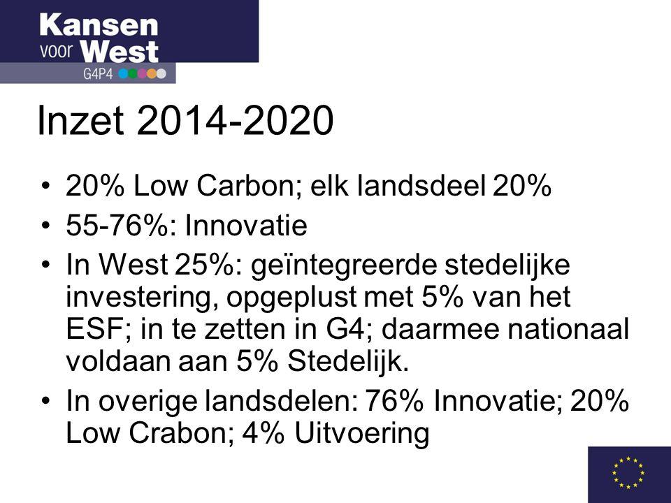 Inzet 2014-2020 •20% Low Carbon; elk landsdeel 20% •55-76%: Innovatie •In West 25%: geïntegreerde stedelijke investering, opgeplust met 5% van het ESF; in te zetten in G4; daarmee nationaal voldaan aan 5% Stedelijk.