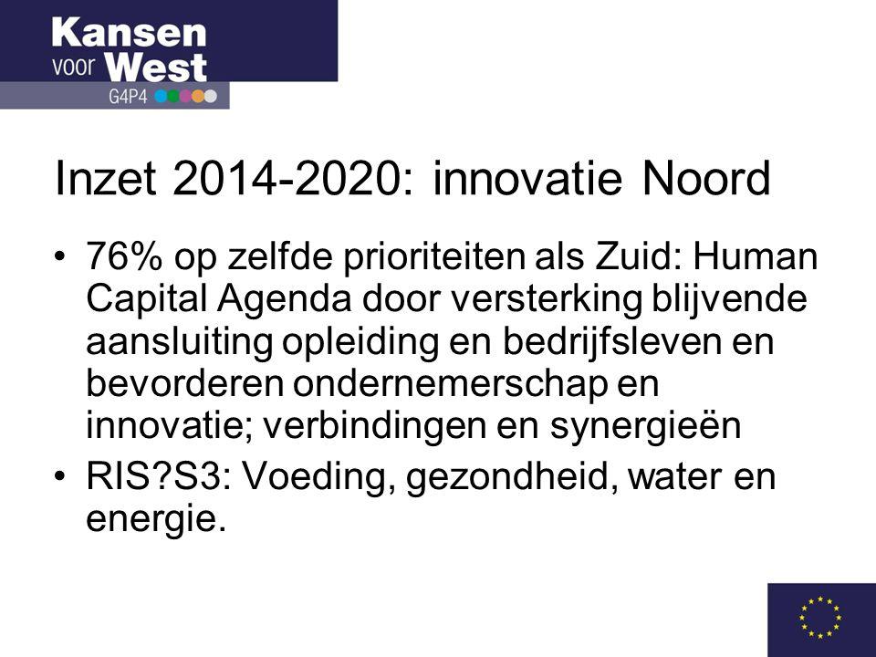 Inzet 2014-2020: innovatie Noord •76% op zelfde prioriteiten als Zuid: Human Capital Agenda door versterking blijvende aansluiting opleiding en bedrijfsleven en bevorderen ondernemerschap en innovatie; verbindingen en synergieën •RIS?S3: Voeding, gezondheid, water en energie.