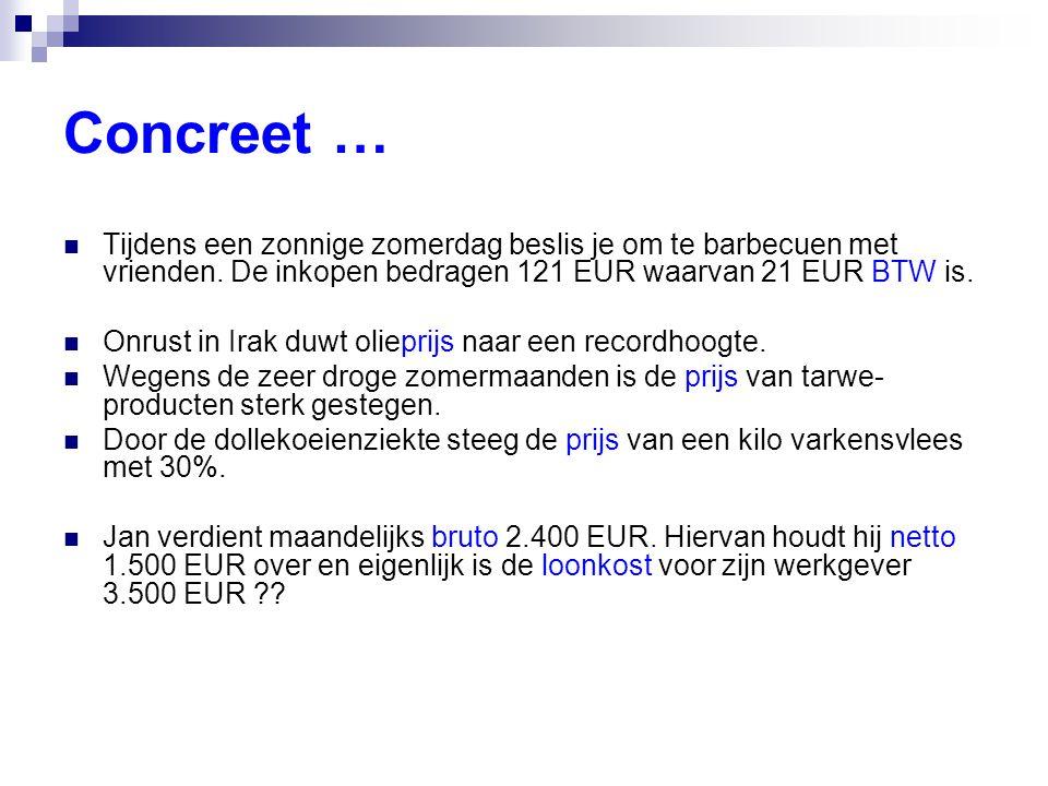 Concreet …  Tijdens een zonnige zomerdag beslis je om te barbecuen met vrienden. De inkopen bedragen 121 EUR waarvan 21 EUR BTW is.  Onrust in Irak