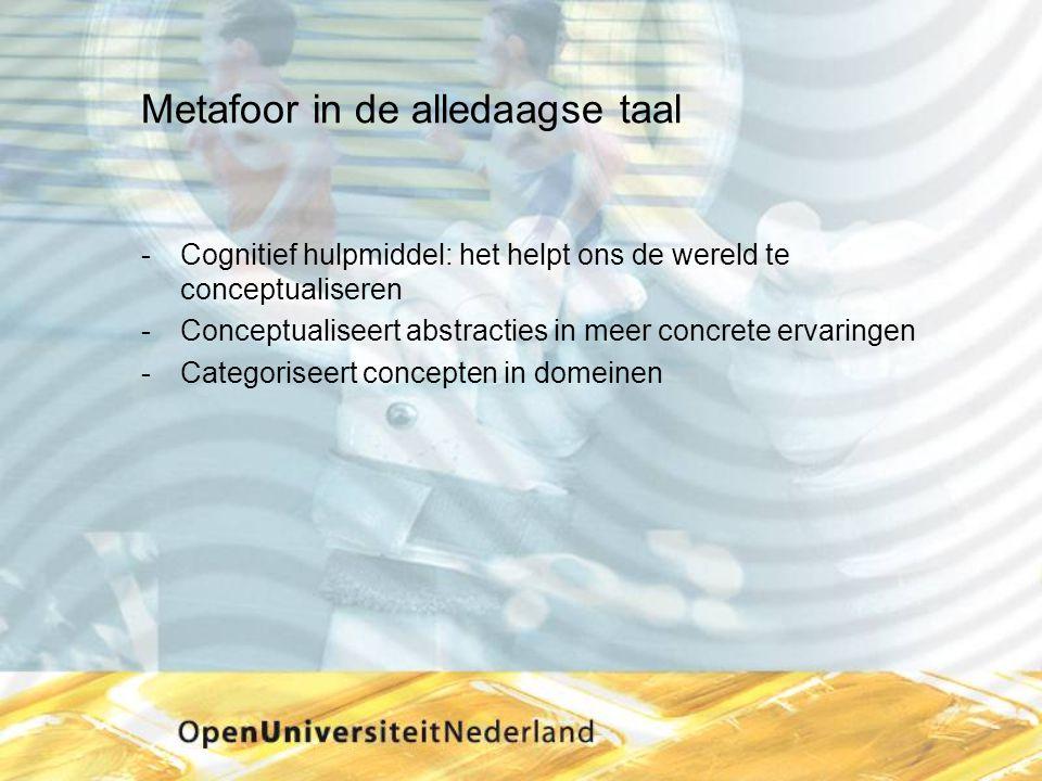 De werking van metaforen  Metaphor is pervasive in everyday life, not just in language but in thought and action.