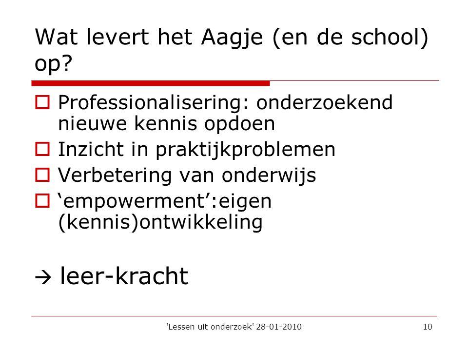 'Lessen uit onderzoek' 28-01-201010 Wat levert het Aagje (en de school) op?  Professionalisering: onderzoekend nieuwe kennis opdoen  Inzicht in prak