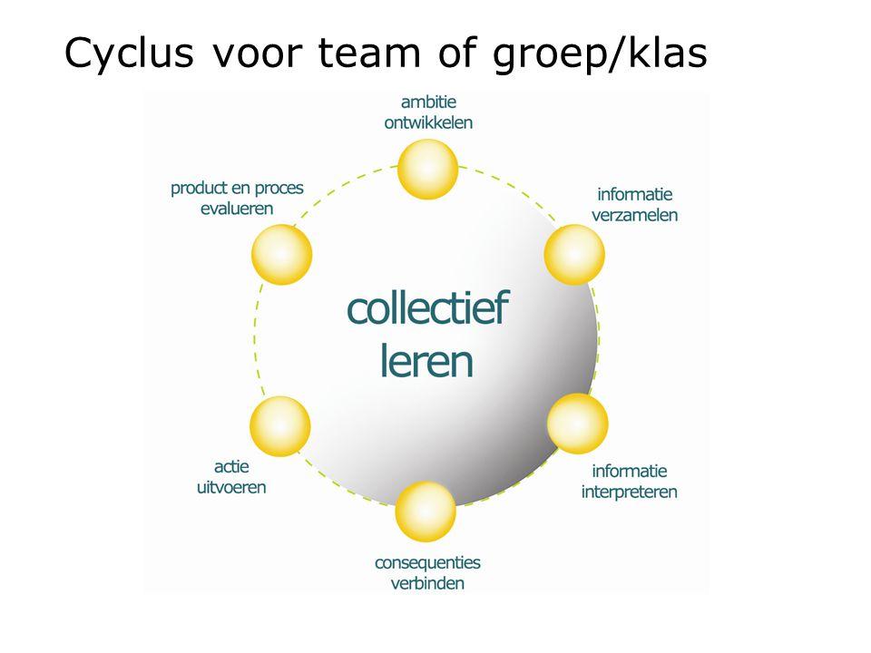 Cyclus voor team of groep/klas
