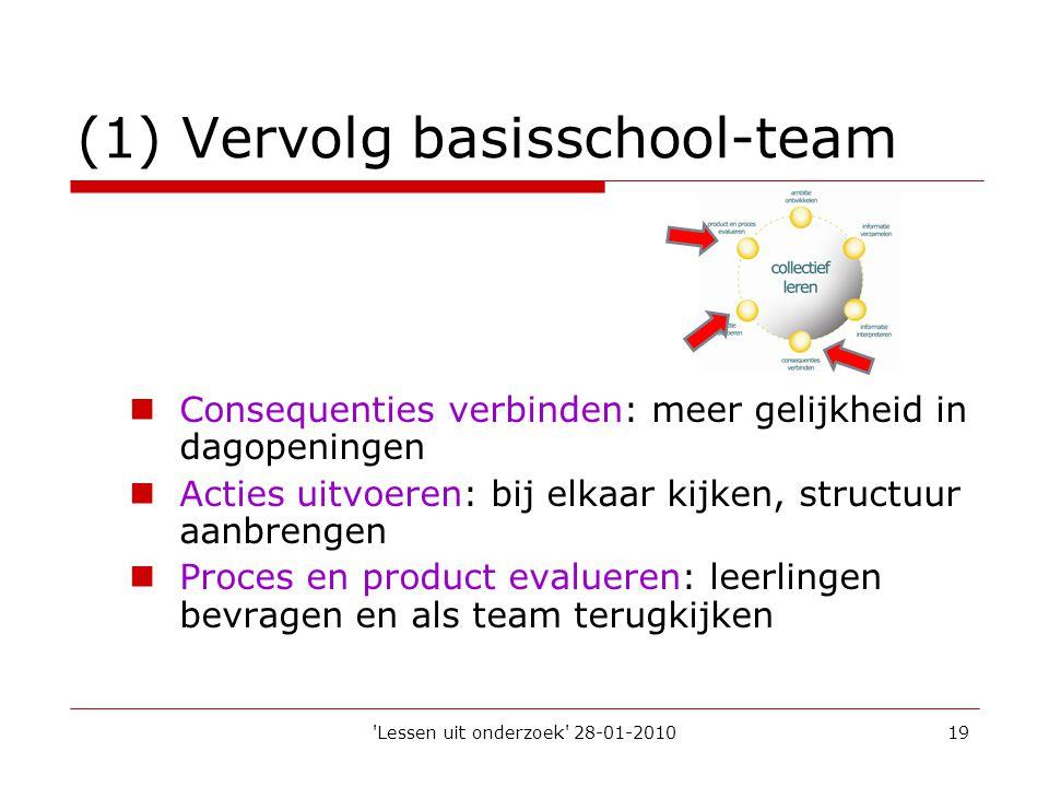 (1) Vervolg basisschool-team  Consequenties verbinden: meer gelijkheid in dagopeningen  Acties uitvoeren: bij elkaar kijken, structuur aanbrengen 