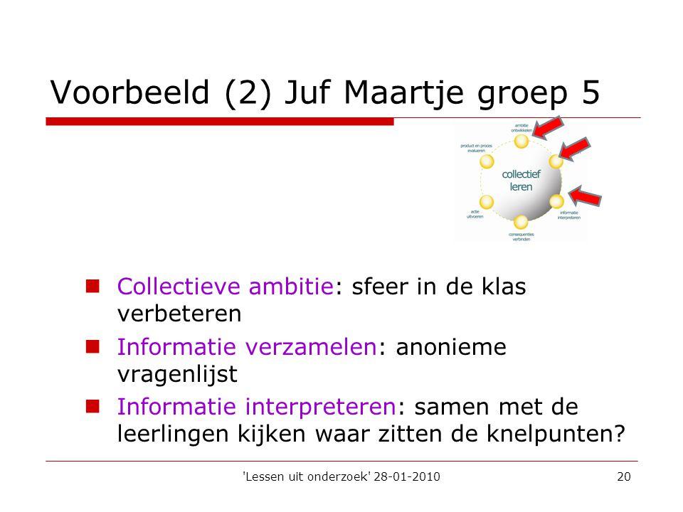 'Lessen uit onderzoek' 28-01-201020 Voorbeeld (2) Juf Maartje groep 5  Collectieve ambitie: sfeer in de klas verbeteren  Informatie verzamelen: anon