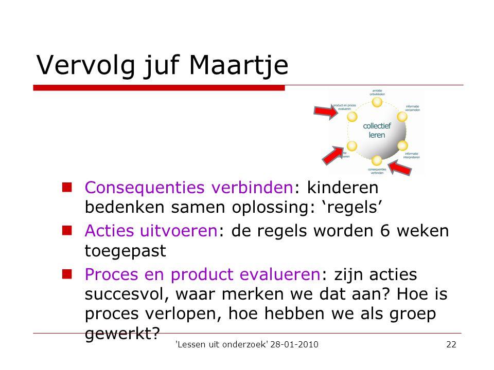 Vervolg juf Maartje  Consequenties verbinden: kinderen bedenken samen oplossing: 'regels'  Acties uitvoeren: de regels worden 6 weken toegepast  Pr