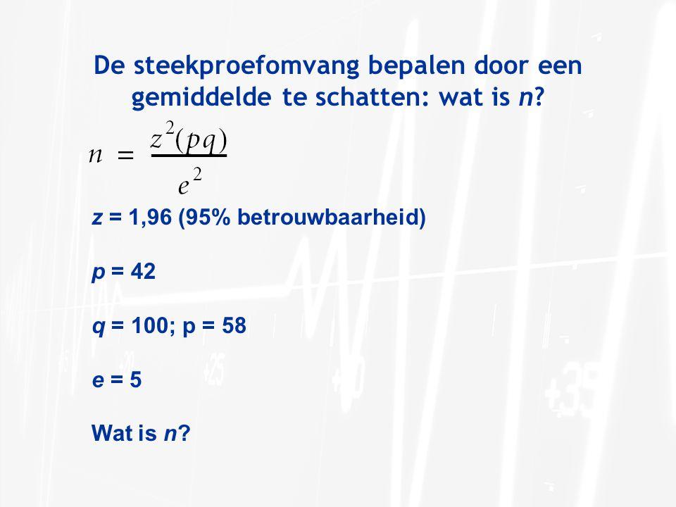 De steekproefomvang bepalen door een gemiddelde te schatten: wat is n? z = 1,96 (95% betrouwbaarheid) p = 42 q = 100; p = 58 e = 5 Wat is n?