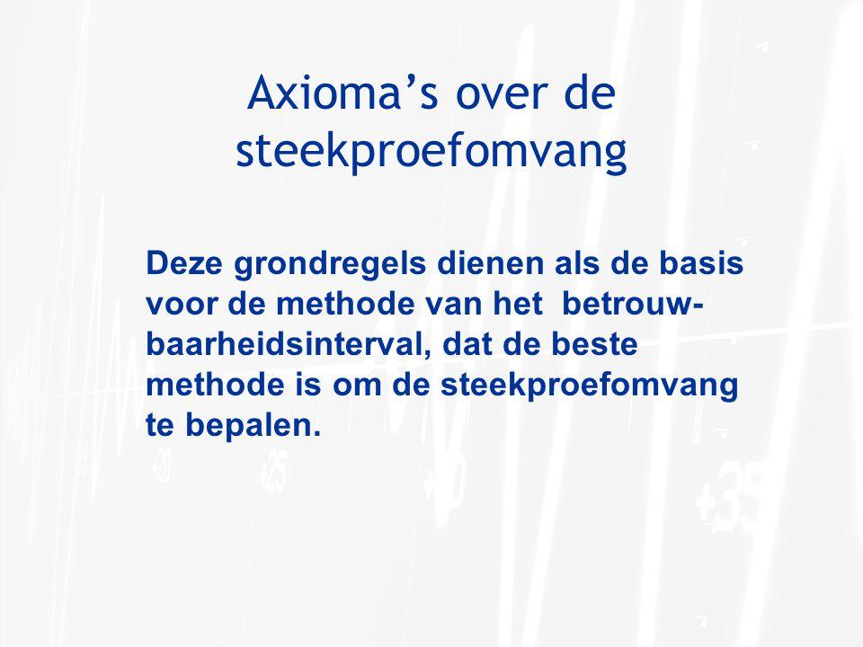 Axioma's over de steekproefomvang •De enige perfect nauwkeurige steekproef is een volledig onderzoek.