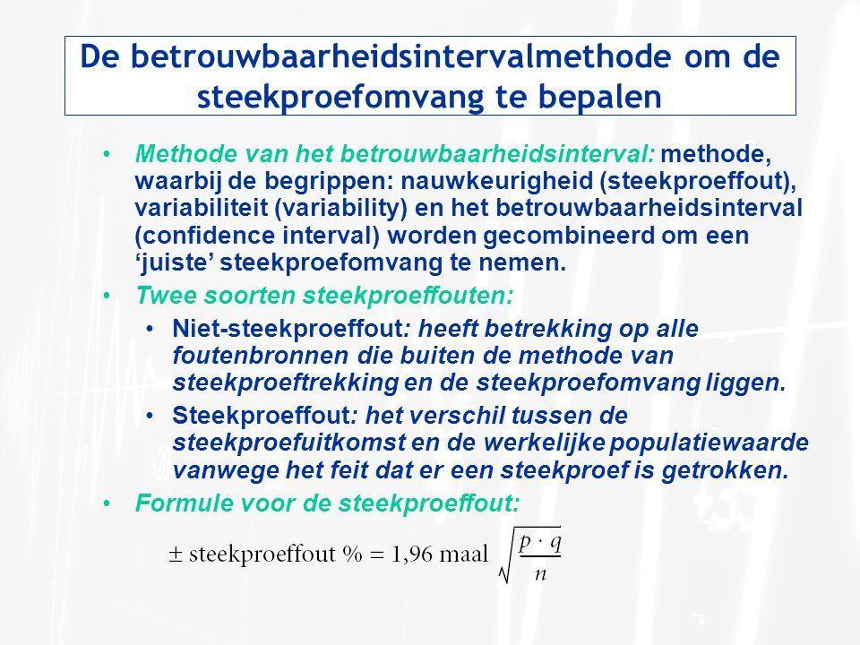 Praktische overwegingen bij de bepaling van de steekproefomvang •Hoe je de variabiliteit in de populatie schat •Ga van het slechtste geval uit (p = 50; q = 50) •Geef een schatting van de feitelijke variabiliteit?