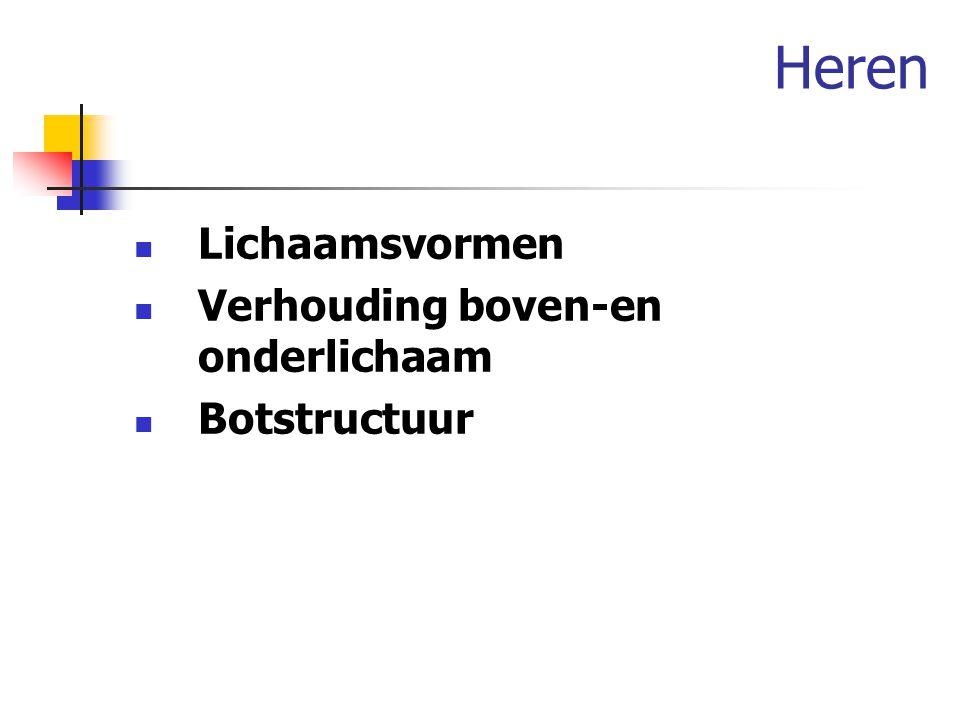 Heren  Lichaamsvormen  Verhouding boven-en onderlichaam  Botstructuur