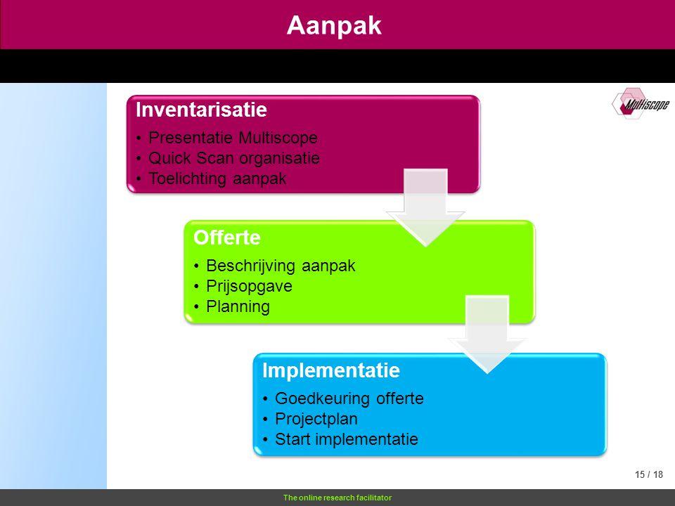 The online research facilitator Aanpak Inventarisatie •Presentatie Multiscope •Quick Scan organisatie •Toelichting aanpak Offerte •Beschrijving aanpak •Prijsopgave •Planning Implementatie •Goedkeuring offerte •Projectplan •Start implementatie 15 / 18