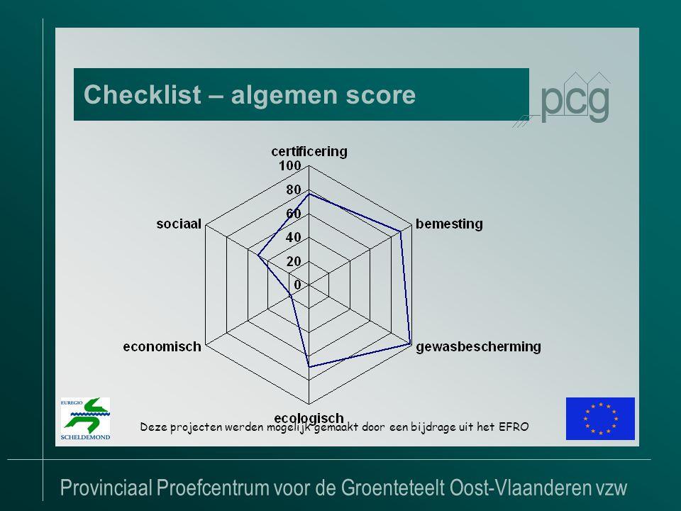 Provinciaal Proefcentrum voor de Groenteteelt Oost-Vlaanderen vzw Checklist – algemen score Deze projecten werden mogelijk gemaakt door een bijdrage uit het EFRO