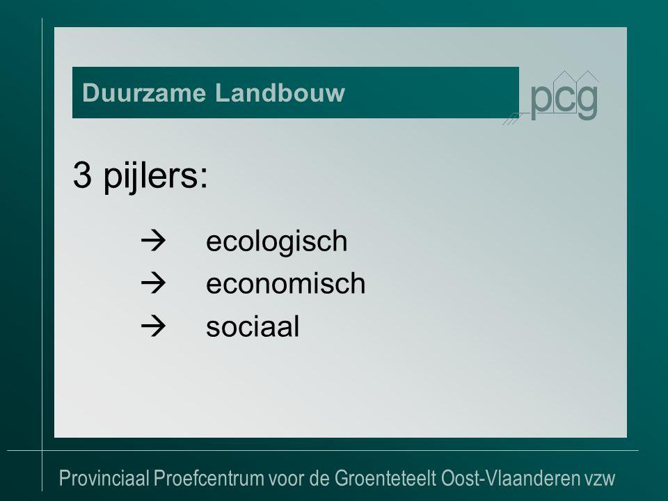 Provinciaal Proefcentrum voor de Groenteteelt Oost-Vlaanderen vzw 3 pijlers:  ecologisch  economisch  sociaal Duurzame Landbouw