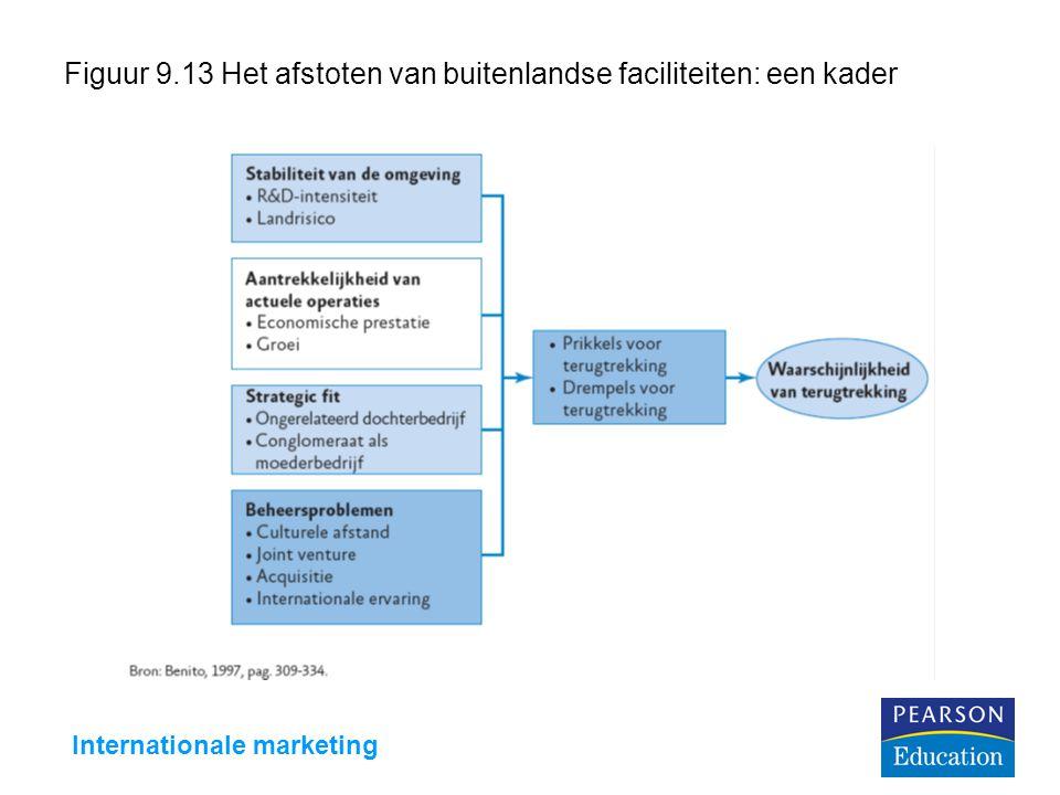 Internationale marketing Figuur 9.13 Het afstoten van buitenlandse faciliteiten: een kader