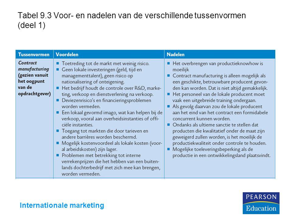 Internationale marketing Tabel 9.3 Voor- en nadelen van de verschillende tussenvormen (deel 1)