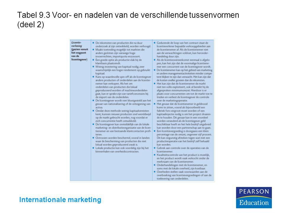 Internationale marketing Tabel 9.3 Voor- en nadelen van de verschillende tussenvormen (deel 2)