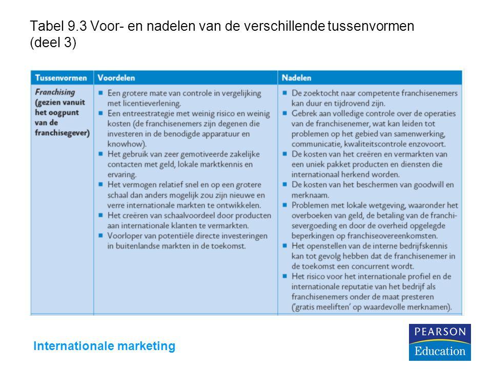 Internationale marketing Tabel 9.3 Voor- en nadelen van de verschillende tussenvormen (deel 3)