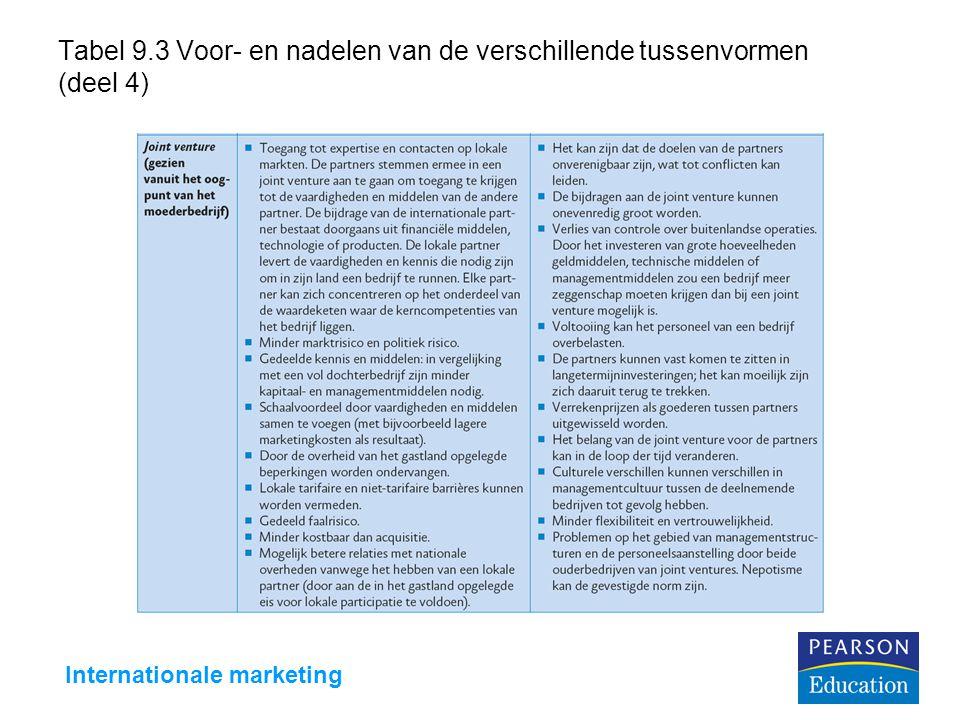 Internationale marketing Tabel 9.3 Voor- en nadelen van de verschillende tussenvormen (deel 4)