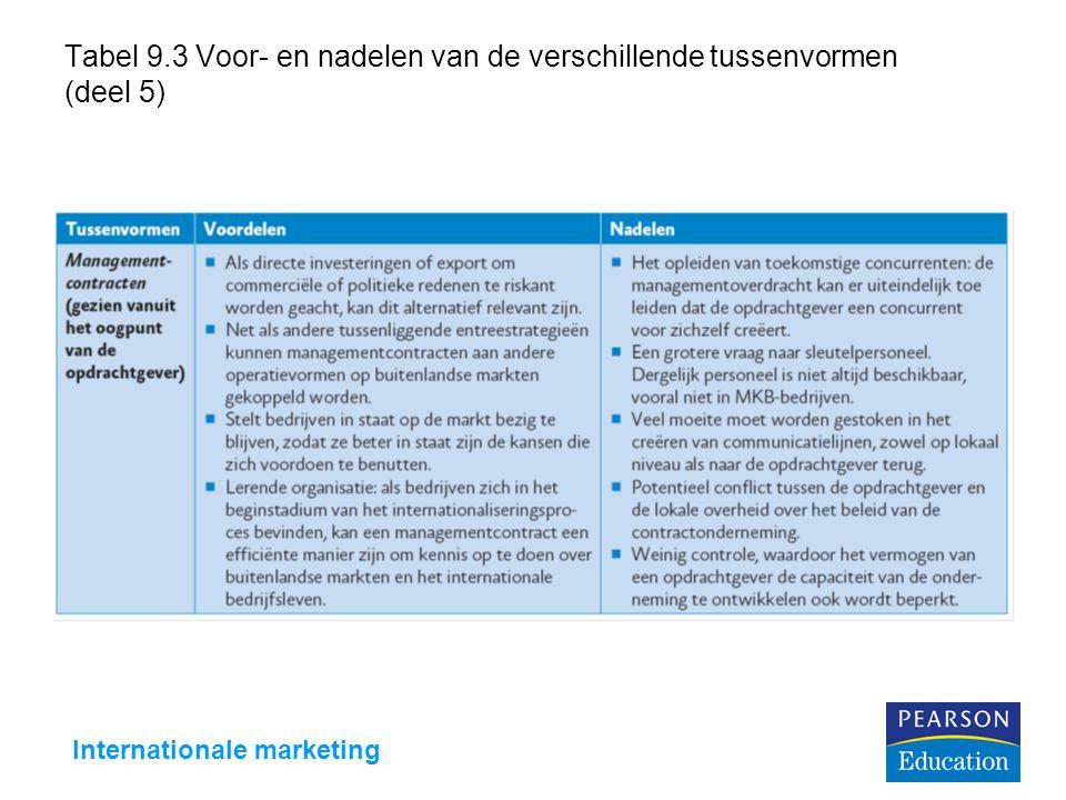 Internationale marketing Tabel 9.3 Voor- en nadelen van de verschillende tussenvormen (deel 5)
