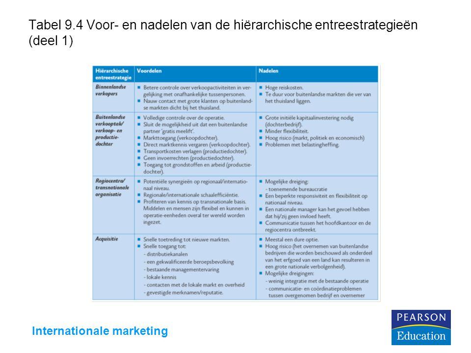 Internationale marketing Tabel 9.4 Voor- en nadelen van de hiërarchische entreestrategieën (deel 1)