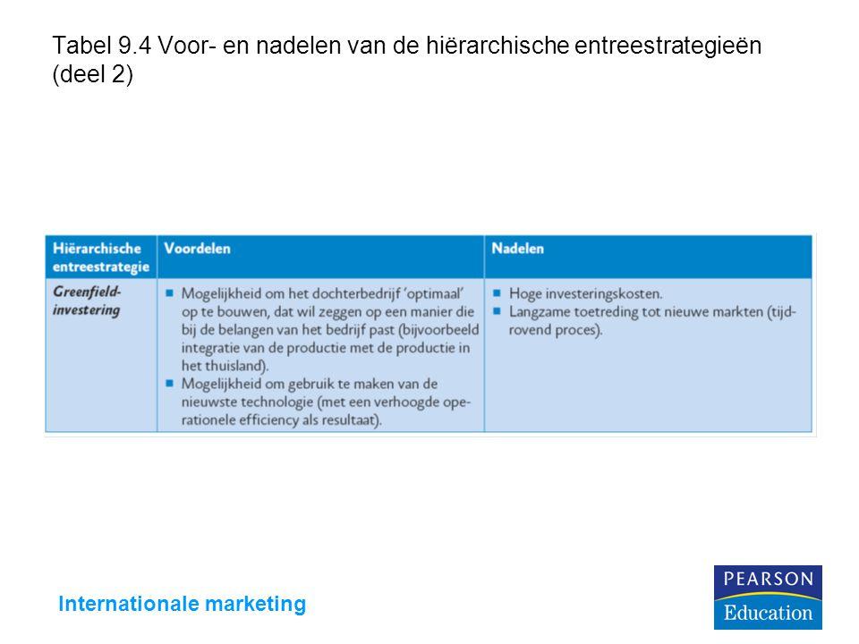 Internationale marketing Tabel 9.4 Voor- en nadelen van de hiërarchische entreestrategieën (deel 2)