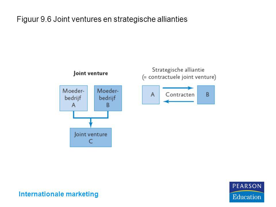 Internationale marketing Figuur 9.7 Samenwerkingsmogelijkheden voor partner A en B in de waardeketen