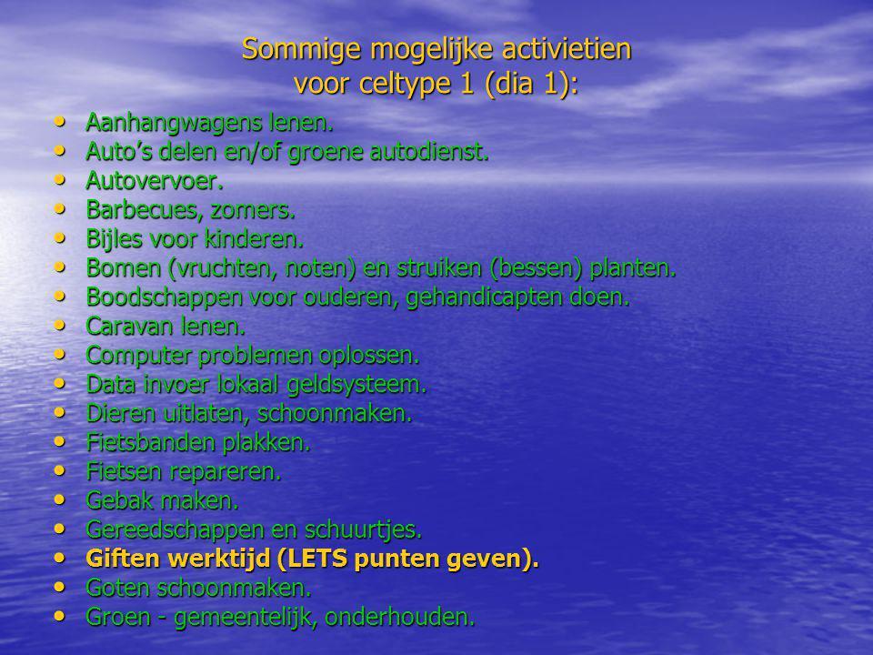 Sommige mogelijke activietien voor celtype 1 (dia 1): • Aanhangwagens lenen. • Auto's delen en/of groene autodienst. • Autovervoer. • Barbecues, zomer