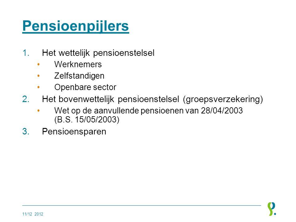 Pensioenpijlers 1.Het wettelijk pensioenstelsel •Werknemers •Zelfstandigen •Openbare sector 2.Het bovenwettelijk pensioenstelsel (groepsverzekering) •