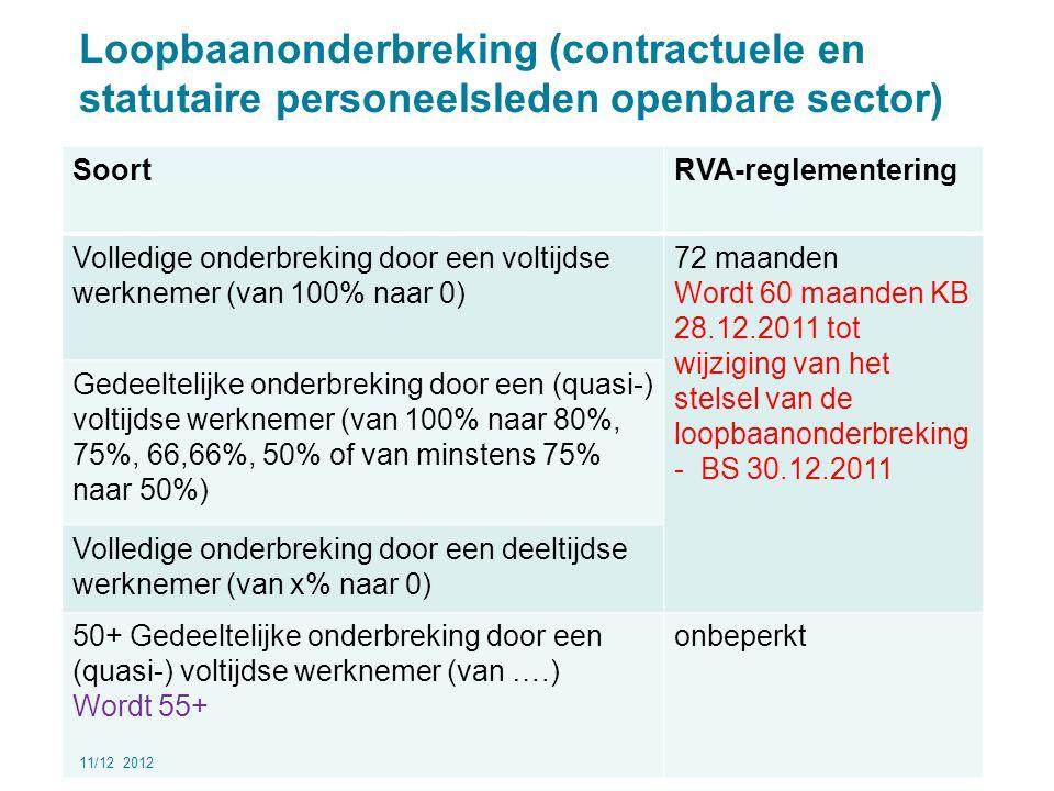 Loopbaanonderbreking (contractuele en statutaire personeelsleden openbare sector) SoortRVA-reglementering Volledige onderbreking door een voltijdse we