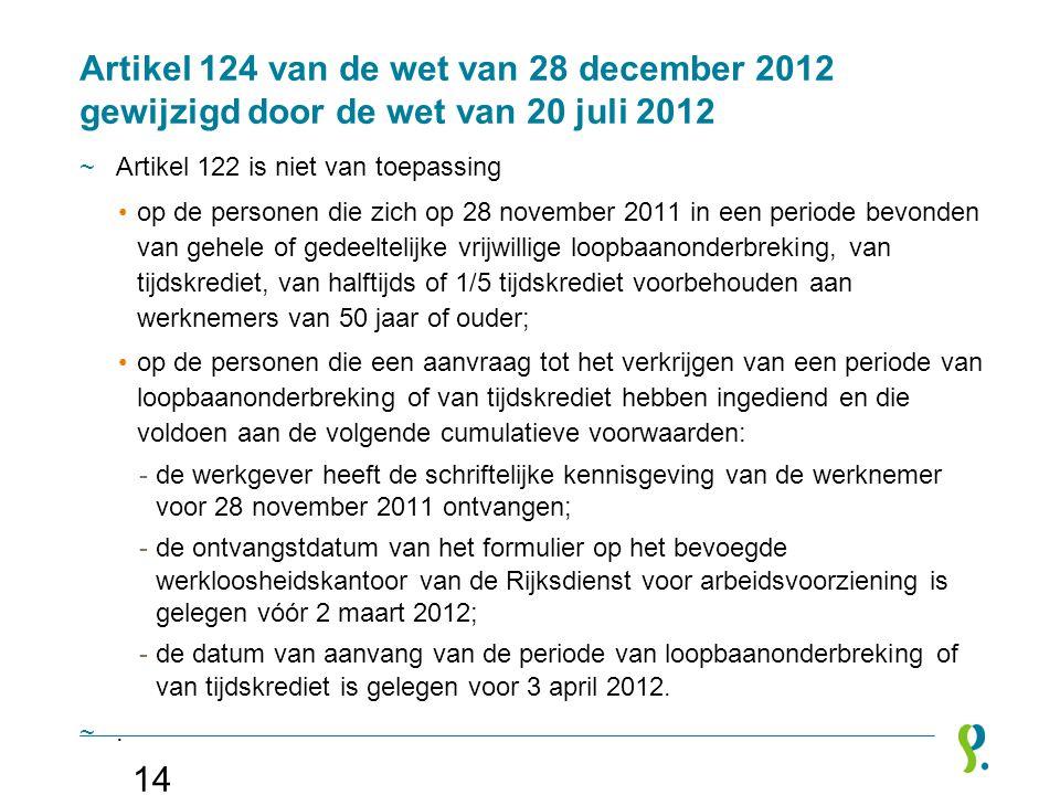 Artikel 124 van de wet van 28 december 2012 gewijzigd door de wet van 20 juli 2012 ~Artikel 122 is niet van toepassing •op de personen die zich op 28
